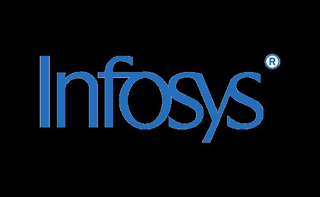 Infosys Test Pattern 2016