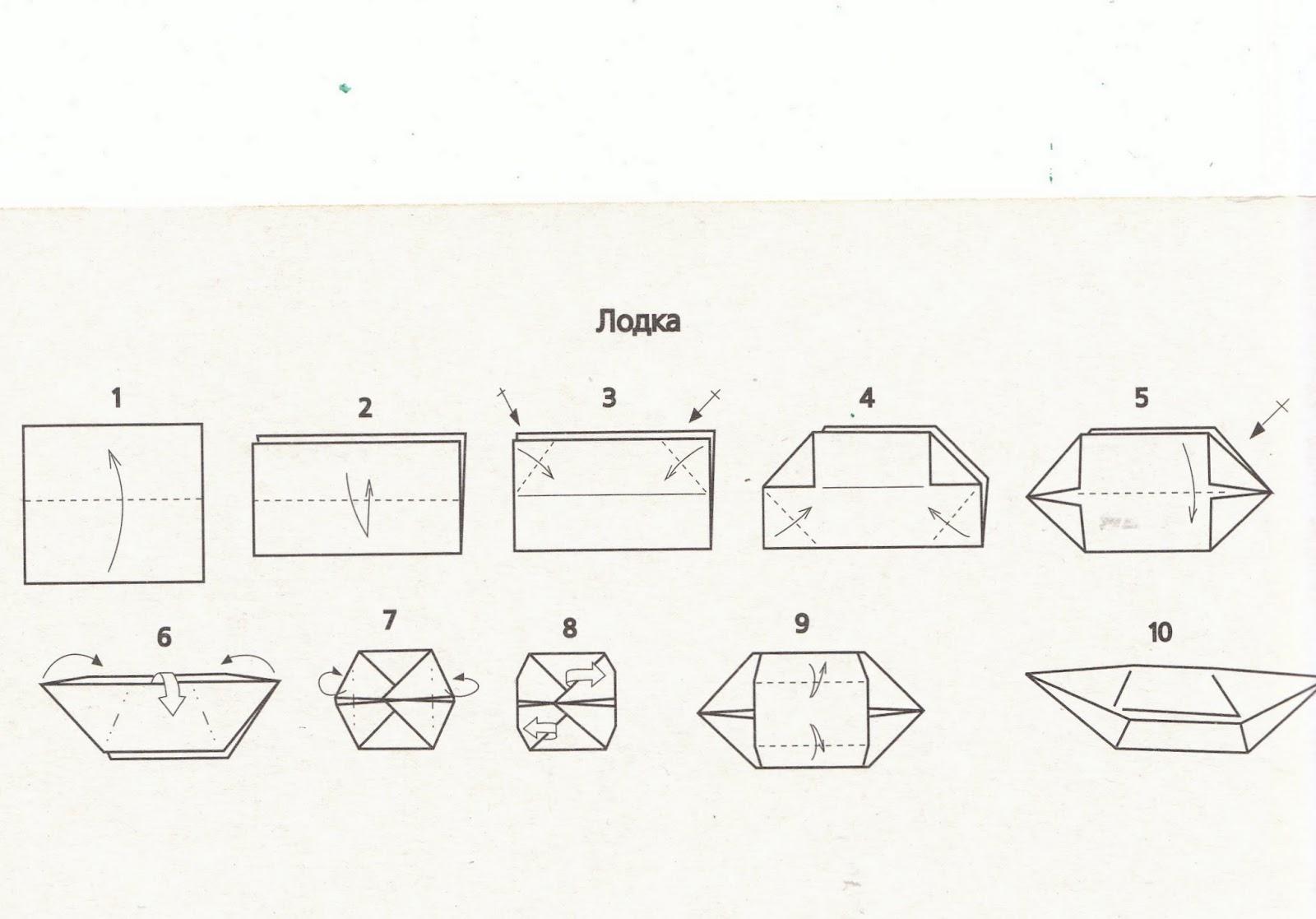 Как делать кораблики из бумаги своими руками