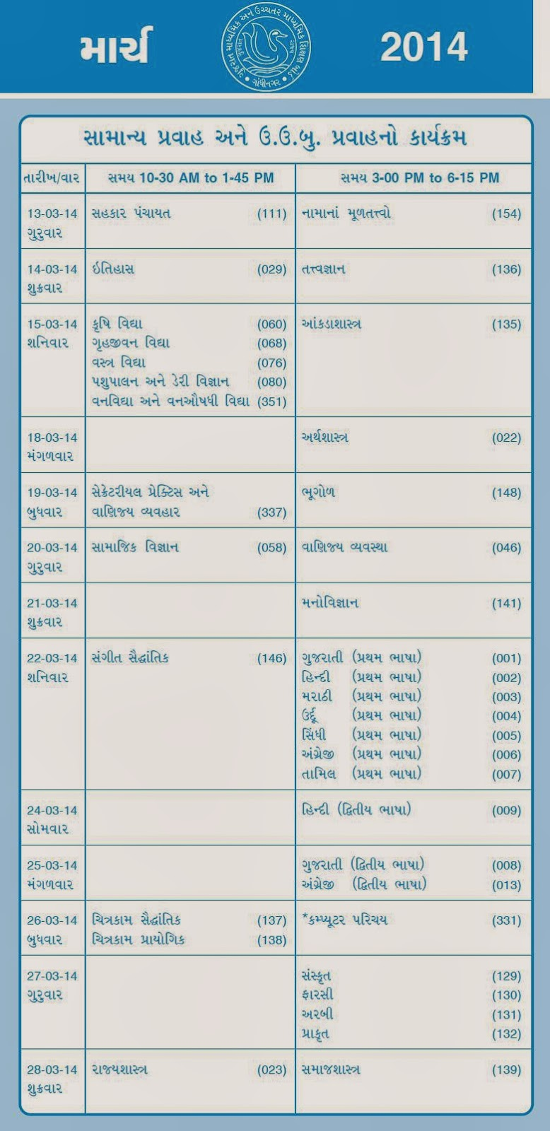 Exam results 2014 india results university results board for 5th sem time table 2014