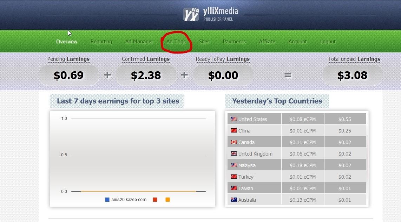 make money with YllixMedia