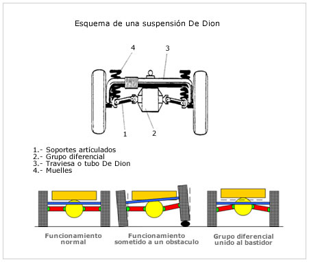 tren suspension vs tren acetate