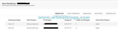 gambar5 web dapodikdas fitur baru PTK