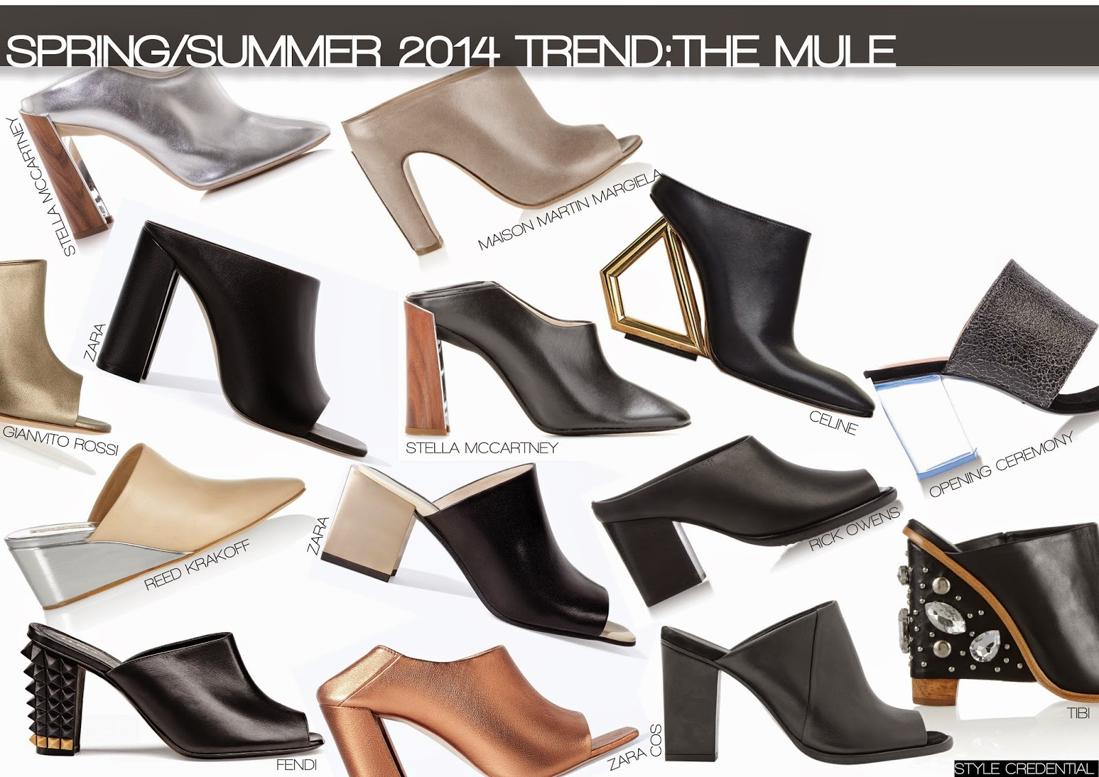 Spring/Summer 2014 Shoe Trend: The Mule