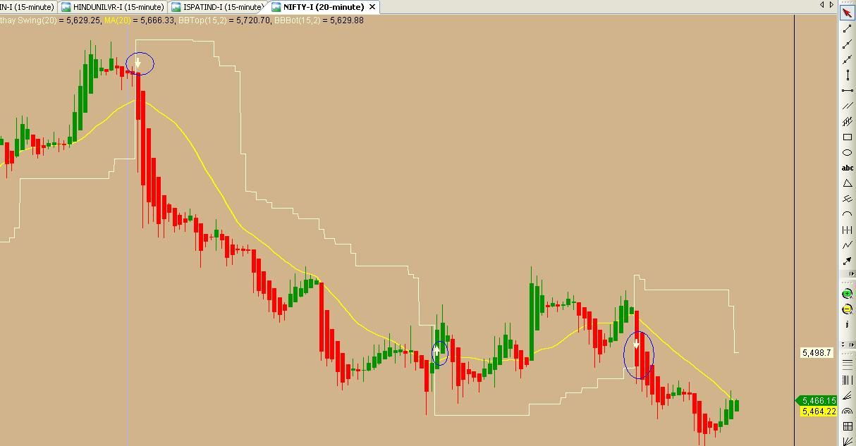 NSE & MCX TRADE WITH AUTO BUY SELL SOFTWARE 90% ACCURACY - Commodities & Futures Trading Blog