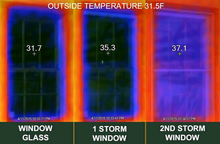 By Adding My Homemade Interior Storm Window I Gained 3.6°F And Then Adding  The Commercial Aluminum Framed Interior Storm Window I Gained An Additional  1.8°F ...