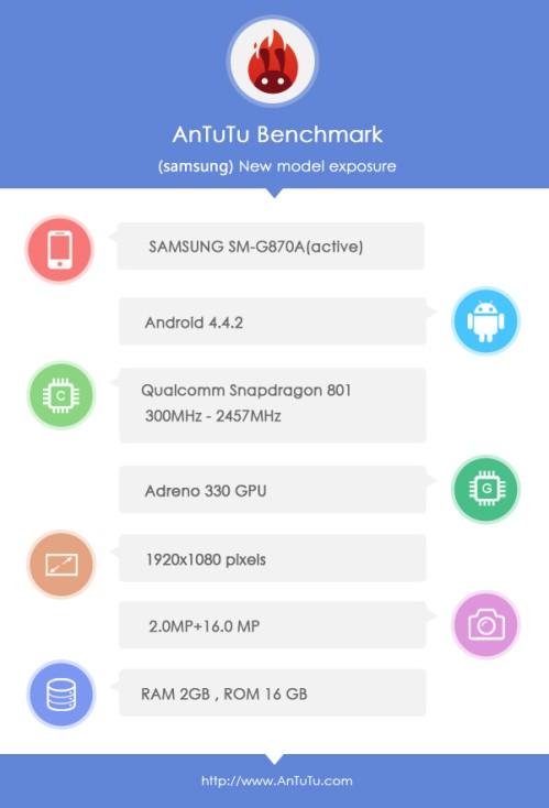 Conferme sull'hardware del Galaxy S5 Active tramite il benchmark AnTuTu