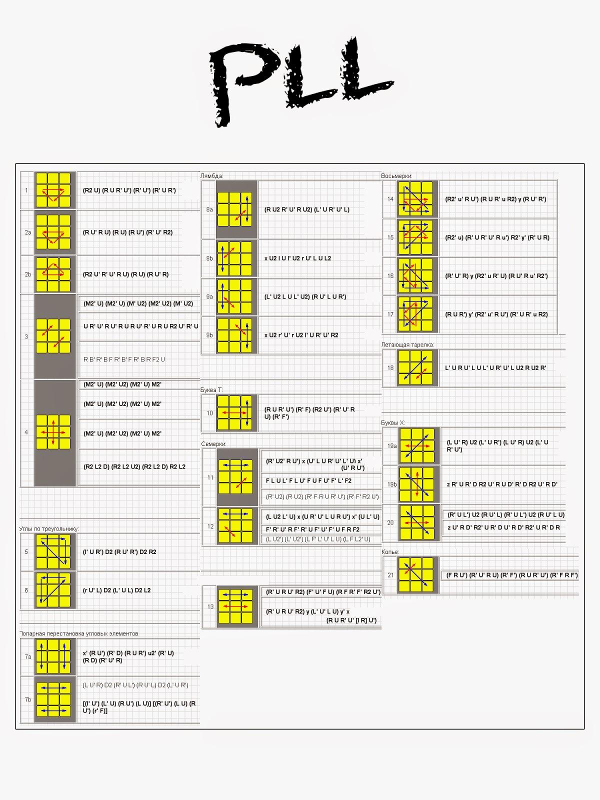 www rubiks com 3x3 pdf