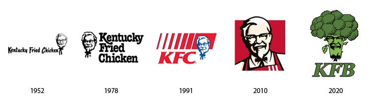 brandflakesforbreakfast the future of famous brand logos