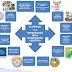 Rol de las investigadoras y los investigadores sociales