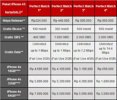 Harga iPhone 4s Telkomsel