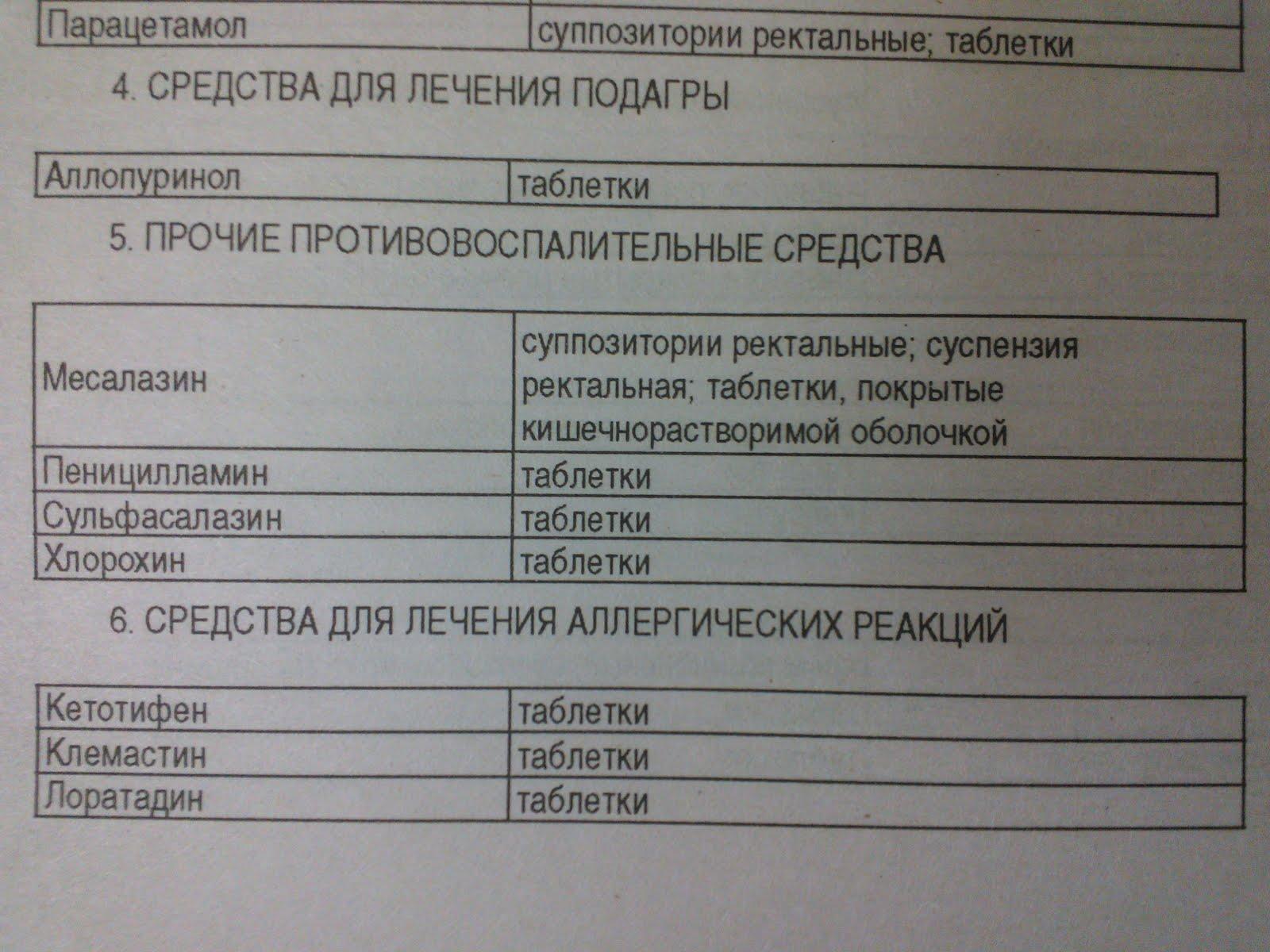 Утвержден перечень ЖНВЛП на 2017 год  Новости GMP