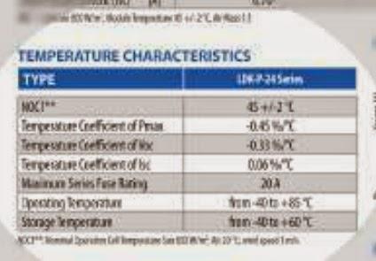 ������ ������ ����� ������ ������� الواح-الطاقة-الشمسية-الكفاءة-الضمان-الشهادات-معامل-الحرارة-معامل درجة-الحرارة.jpg