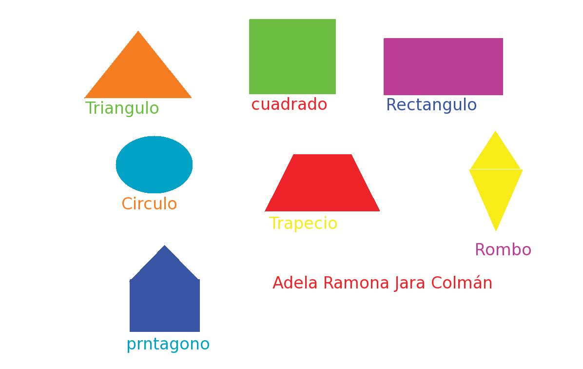 discriminacion de figuras geometricas en ninos Discriminacion de figuras geometricas en niÑos de preescolar muchos autores han dado su propia definición de discriminación bajo el modelo de condicionamiento.