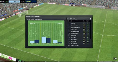 Free Download Games Football manager 2013 Full Version For PC