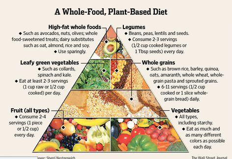 Weight loss organic picture 6