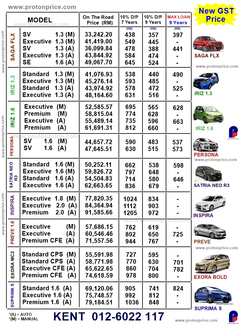 Malaysia New Car Price List.html | Autos Weblog