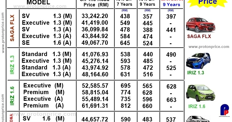 Proton Promotion 012-602 2117: Proton Price List