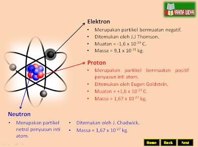 Media pembelajaran fisika SMA