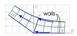 conformal mapping of flow around channel with sharp bend in one wall