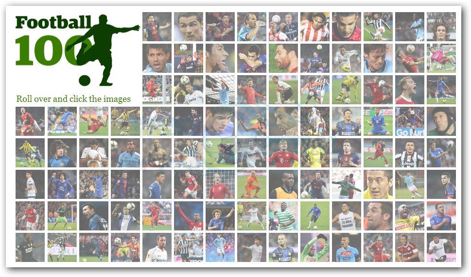 Los 100 mejores futbolistas del Mundo