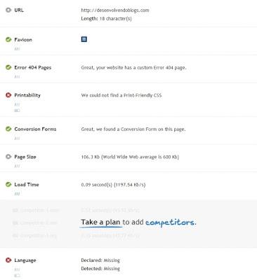 usabilidade do blog