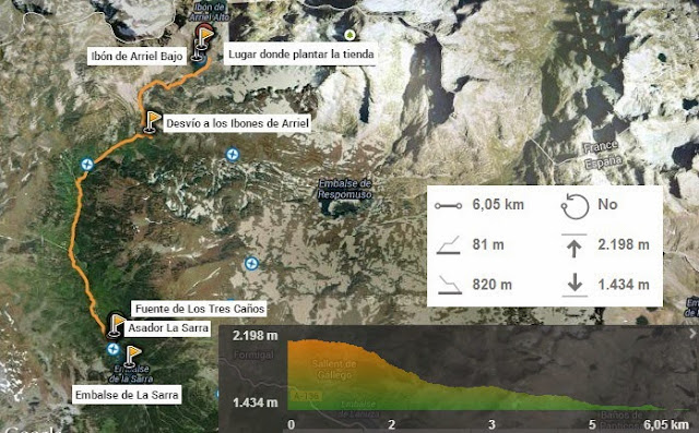 Ruta Balaitus Mapa