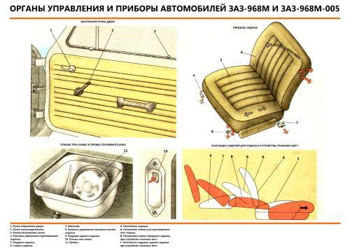 АВТОМОБИЛЕЙ ЗАЗ-968М И