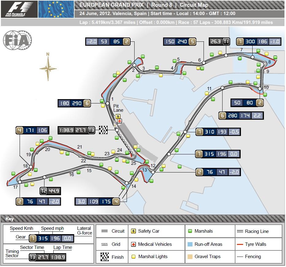 Circuito Valencia F1 : De f de eduardo car actualidad fórmula carreras gp