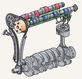 ternyata cara kerja teknologi mesin vvti variable valve timing