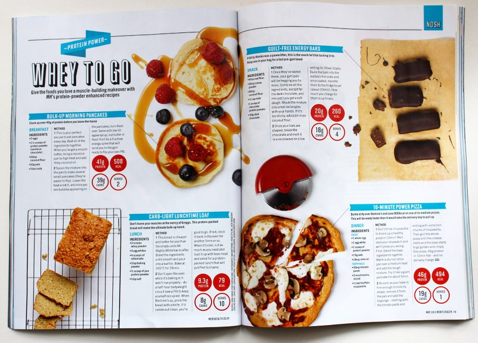 Protein pow in magazines mens health magazine forumfinder Images