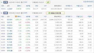 中国株コバンザメ投資ウォッチ銘柄watch20131010