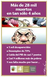 Violencia¡ Violencia¡ Violencia¡ Basta!!!!!