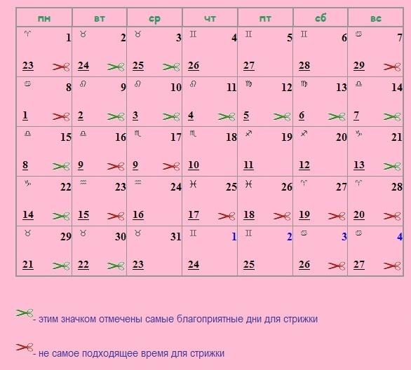 Лунный календарь стрижек на июль 2013