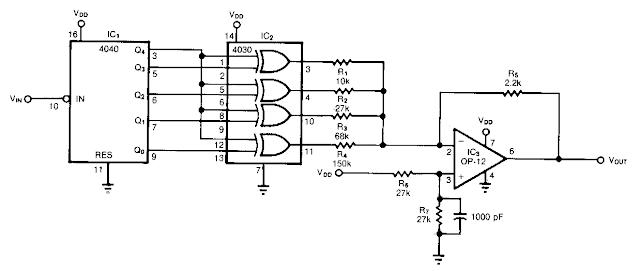 circuit panel  april 2013
