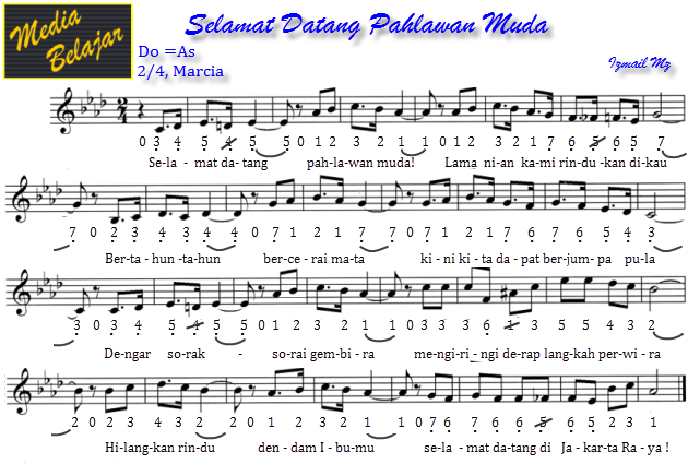 Lagu Lagu Daerah Beserta Penciptanya   apexwallpapers.com