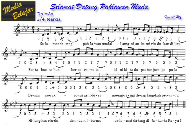 Kumpulan Lagu Lagu Nasional Beserta Penciptanya
