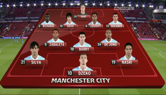 Liverpool Vs. Manchester City - CC - 25 Jan 2012 - Full ...