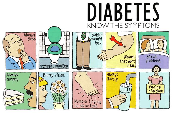 mengobati luka pada diabetes