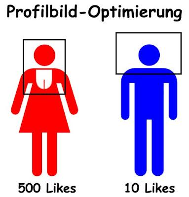 facebook Profilbild-Optimierung