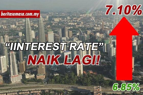 Kadar Interest Pinjaman di Malaysia Naik Lagi SIRI 2 Kepada 7 10 Awal Tahun 2015 Pakar Ekonomi Kongsikan Petunjuk