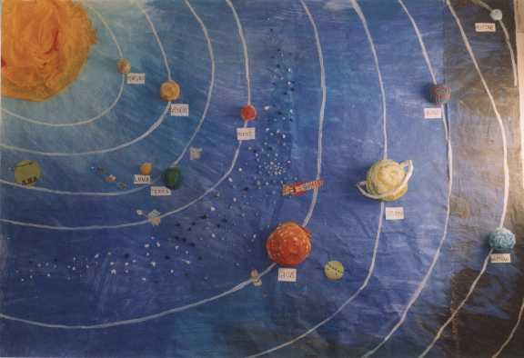 Il Sistema Solare In Scala