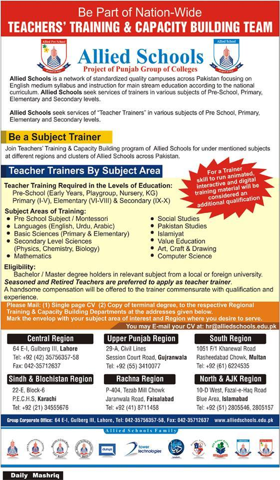 Teachers Trainers Jobs in Allied Schools for All Punjab & Karachi