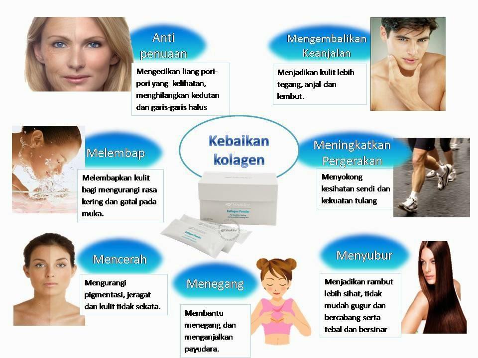 Kebaikan dan Manfaat utama Shaklee collagen powder