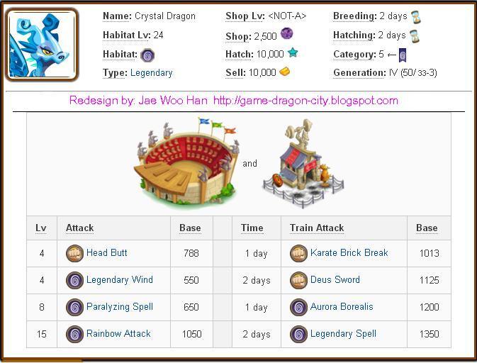 Tổng hợp và Damage và Attack các skill của Legend Dragon trong game Dragon City