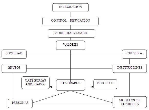 Primer semestre grupo uno derecho mayo 2013 for Concepto de familia pdf