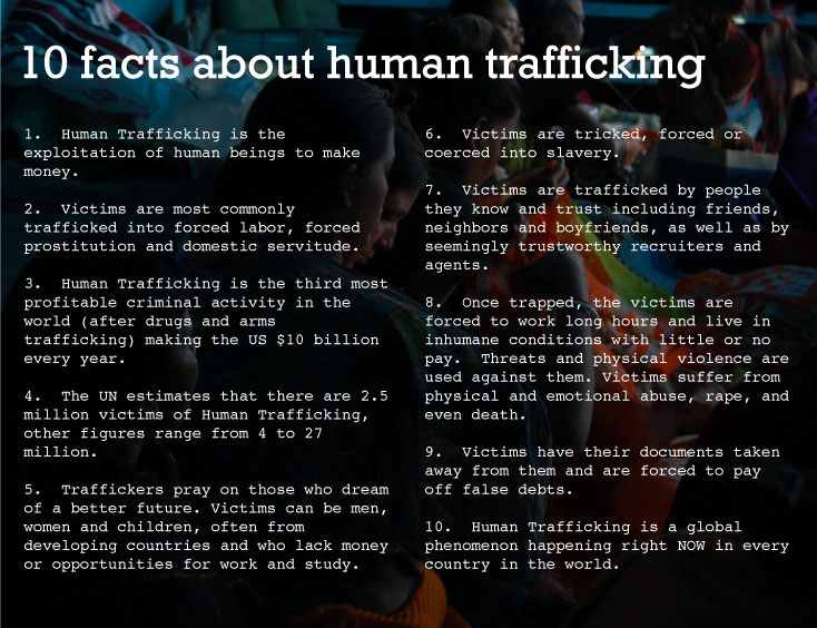 girls trafficking essay Essays on human trafficking - girl trafficking in nepal - essay bank this is inclusive of recruitment of humans and the transportation, transfer, harboring or receipt of individuals.