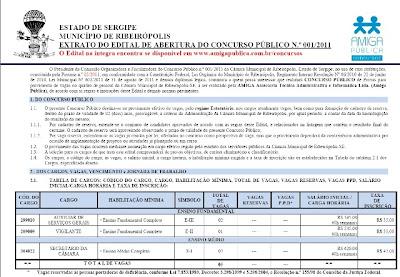 CÂMARA DE VEREADORES DE RIBEIRÓPOLIS: Saiu o edital para o concurso público.
