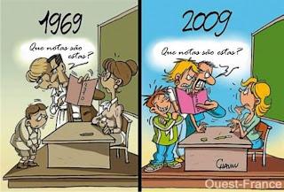 A fragmentação do ensino -  por Viviane Mosé
