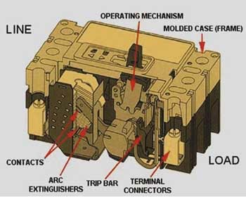 molded case circuit breaker working principle pdf