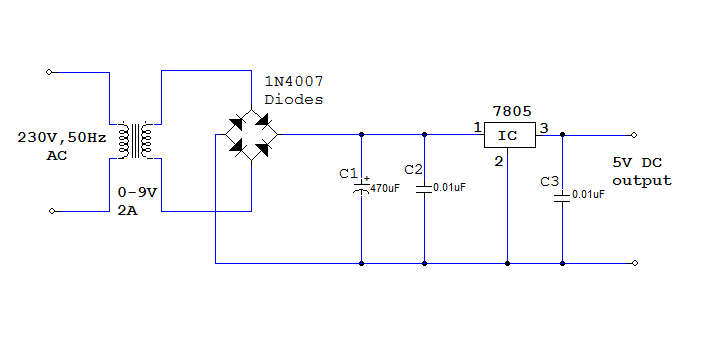 steps to convert the 230v to 5v dc to powerup the circuits